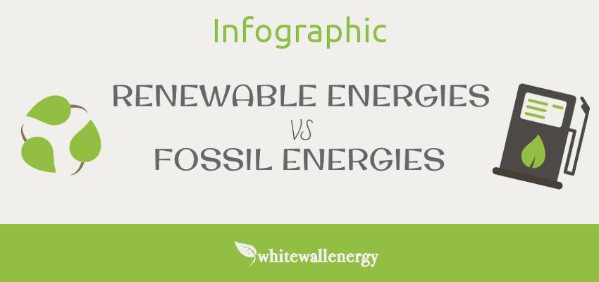 [Infographic] Renewable Energies vs Fossil Energies