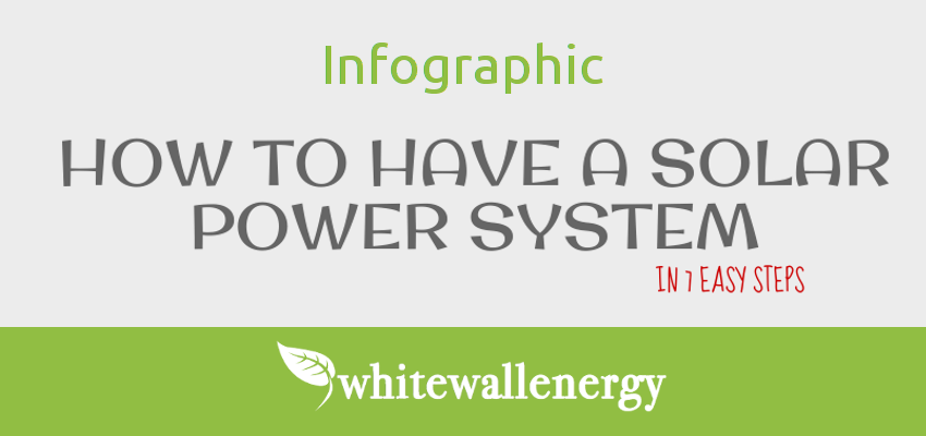 [Infographic] How to have a solar power system in 7 easy steps