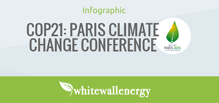 [Infographic] COP21: Paris Climate Change Conference